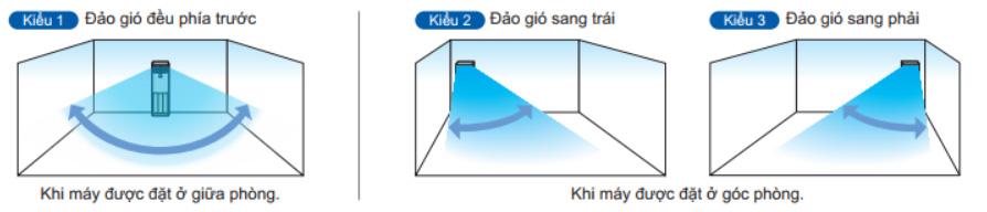 huong-gio-thoi-trai-phai-dan-lanh-fva140amvm