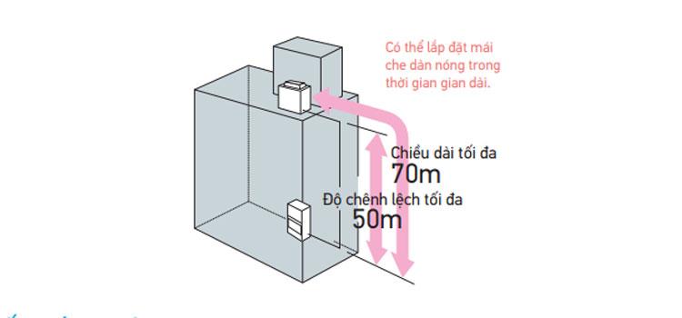 FDR250PY1-RZUR250PY1-thiet-ke-moi-chat-lanh-dai