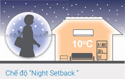 dieu-hoa-mitsubishi-srk71zr-s-night-setback