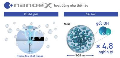 dieu-hoa-cassette-am-tran-panasonic-S-30PU2H5-8-U-30PS2H5-8-1-cong-nghe-nanoe-x