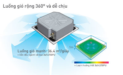 dieu-hoa-cassette-am-tran-panasonic-S-43PU2H5-8-U-43PS2H5-8-1-luong-gio-360