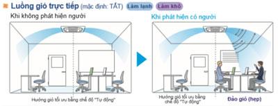 dieu-hoa-am-tran-daikin-FCF140CVM-RZF140CVM-luong-gio-truc-tiep