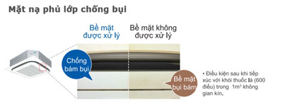 dieu-hoa-am-tran-daikin-FCNQ13MV1-RNQ13MV1-mat-na-chong-bui