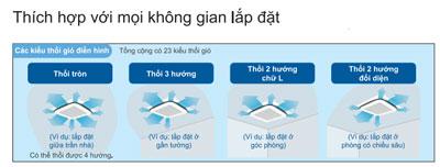 dieu-hoa-am-tran-daikin-FCNQ30MV1-RNQ30MV1-huong-gio-thoi-dong-deu