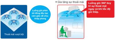 dieu-hoa-am-tran-daikin-FCQ100KAVEA-RQ100MV1-da-huong-gio-thoi