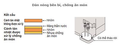 dieu-hoa-am-tran-daikin-FCQ100KAVEA-RQ100MV1-dan-nong-ben-bi