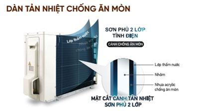 dieu-hoa-daikin-ftc60nv1v-dan-nong-chong-an-mon