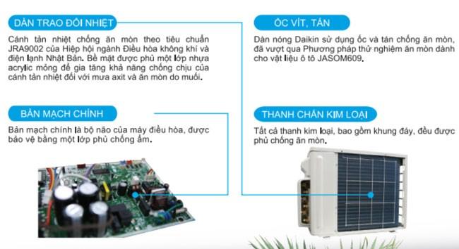 dan-nong-daikin-multi-s-mkc70rvmv-chong-an-mon.jpg