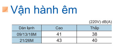 dieu-hoa-FDBNQ13MV1V-RNQ13MV1V-van-hanh-em-ai
