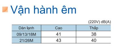 dieu-hoa-FDBNQ18MV1V-RNQ18MV1V-van-hanh-em-ai