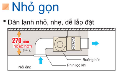 dieu-hoa-am-tran-noi-ong-gio-FDBNQ18MV1V-RNQ18MV1V-thiet-ke-nho-gon