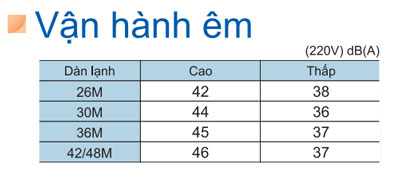 dieu-hoa-am-tran-noi-ong-gio-FDMNQ26MV1-RNQ26MV19-van-hanh-em