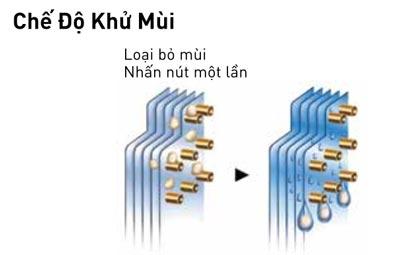 dieu-hoa-tu-dung-CU-CS-E28NFQ-che-do-khu-mui