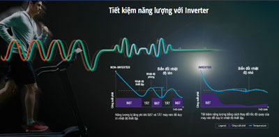cong-nghe-inverter-tiet-kiem-dien-nang-cu-cs-xpu9wkh-8