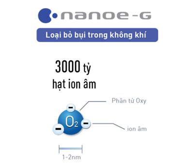 dieu-hoa-cu-cs-z24vkh-8-cong-nghe-nanoe-g