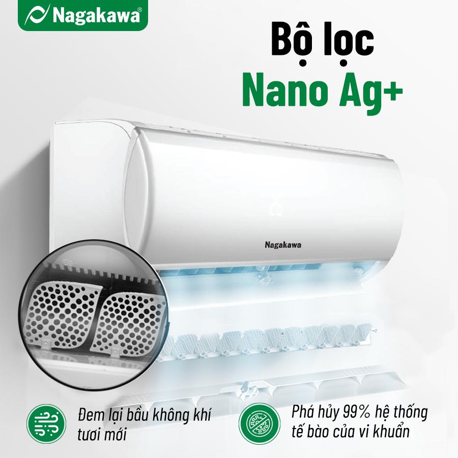 ns-c8r1m05-trang-bi-bo-loc-nano