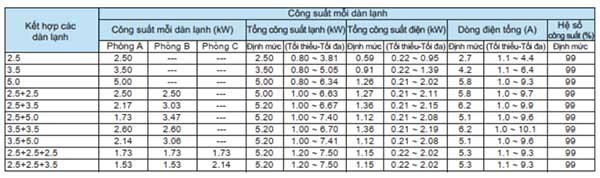 bang-ket-noi-dan-nong-3mxm52vmv-2-chieu