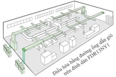 dieu-hoa-bang-duong-ong-dan-gio-tren-dinh-fdr13ny1