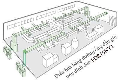 dieu-hoa-bang-duong-ong-dan-gio-tren-dinh-fdr15ny1