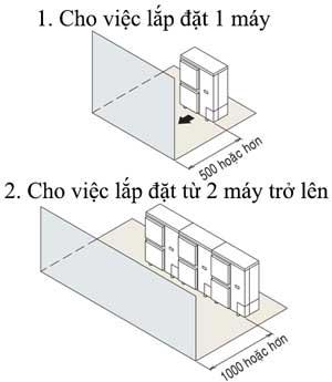 khong-gian-yeu-cau-khi-lap-dat-dan-nong-rur05ny1-khi-khong-co-can-tro-phia-tren
