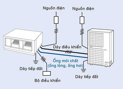 so-do-dau-day-va-duong-ong-fdr06ny1-rur06ny1