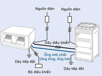 so-do-dau-day-va-duong-ong-fdr10ny1-rur10ny1
