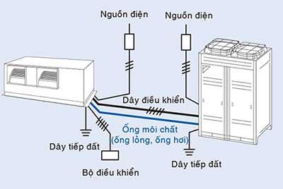 so-do-dau-day-va-duong-ong-may-tu-fdr18ny1-rur15ny1