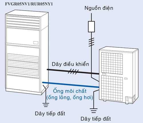 so-do-dau-day-va-duong-ong-may-tu-fvgr05nv1-rur05ny1