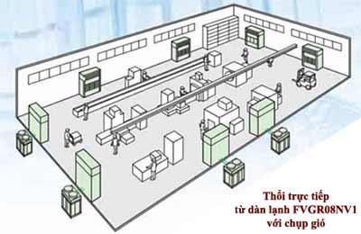 dieu-hoa-cong-nghiep/thoi-gio-truc-tiep-tu-dan-lanh-fvgr08nv1-voi-chup-gio