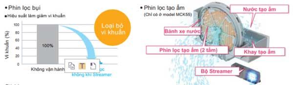 loai-bo-vi-khuan-tren-phin-loc-bui-tao-am-nuoc-tao-am