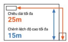 chieu-dai-ong-ga-may-srk-src18yt-s5-12000btu