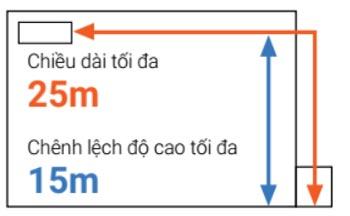 chieu-dai-ong-ga-may-srk-src25css-s5-24000btu
