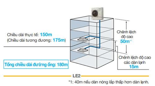 chieu-dai-duong-ong-dan-nong-u-6le2h4-lon