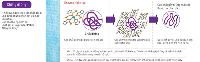 cs-mps12skh-chong-di-ung
