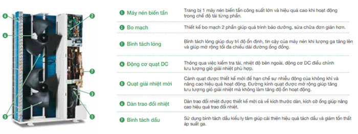thiet-ke-dan-nong-u-4le2h4-tiet-kiem-dien-nang