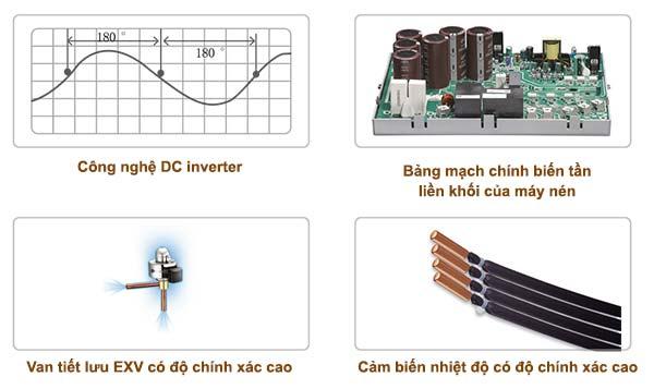cong-nghe-dc-inverter-kiem-soat-nhiet-do-chinh-xac-MOUB-96HD1N1-R