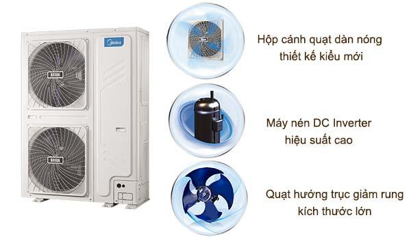 dan-nong-multi-MOUB-96HD1N1-R-chay-em