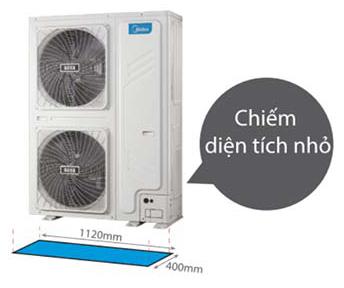 dan-nong-multi-MOUB-96HD1N1-R-nho-gon-tiet-kiem-dien-tich