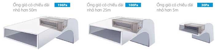 /dieu-chinh-ap-suat-tinh-nhieu-muc-MTA-96HWAN1-MOUB-96HD1N1-R