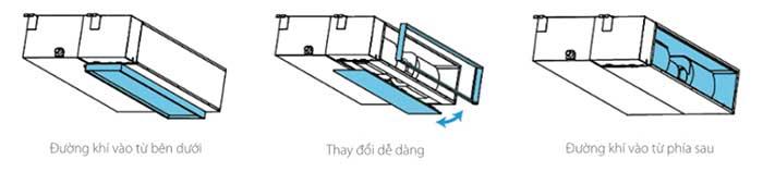 lap-dat-dan-lanh-MTA-96HWAN1-de-dang