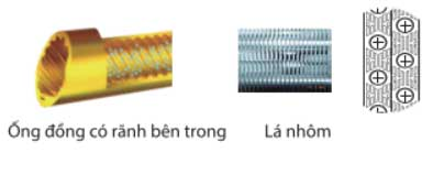 may-nuoc-nong-RSJ-800-MSN1-G-dan-trao-doi-nhiet-bang-ong-nhom