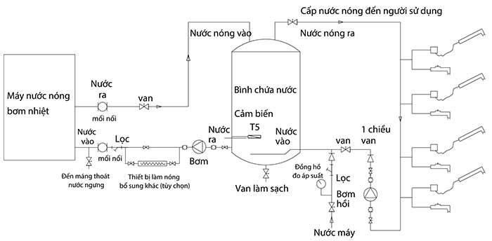 so-do-he-thong-bom-nhiet-noi-doc-lap--RSJ-100-N1-540V-D