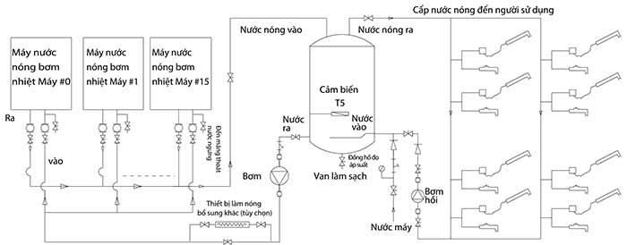 so-do-he-thong-bom-nhiet-noi-song-song-RSJ-100-N1-540V-D